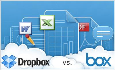 Online file collaboration: DropBox Vs Box.Net