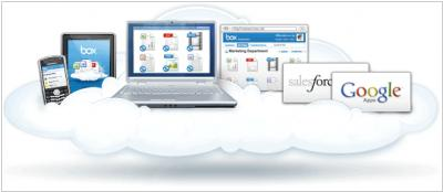 Box.net comes down from the Cloud to the Desktop