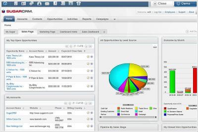 SugarCRM 6 - cloudy open-source CRM