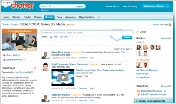 Salesforce Chatter groups