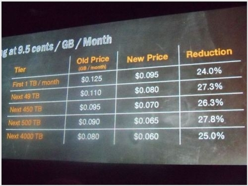Google and Amazon reduce cloud storage prices. Launch new cloud services