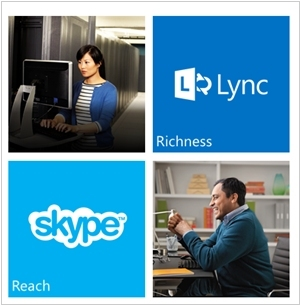 Microsoft connected Lync and Skype