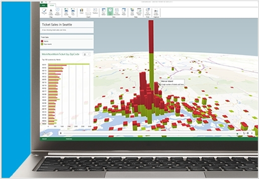 Office 365 adds Business Intelligence tools