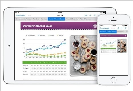 Google, Microsoft and Apple refreshed their online office apps