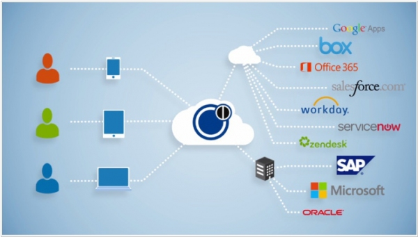 Okta gets $75 million to develop cloud identity management solution
