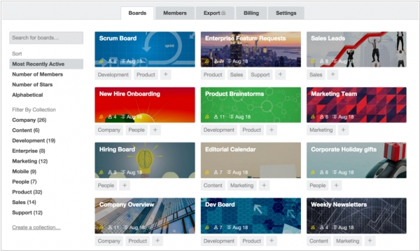 Trello launched revamped business version