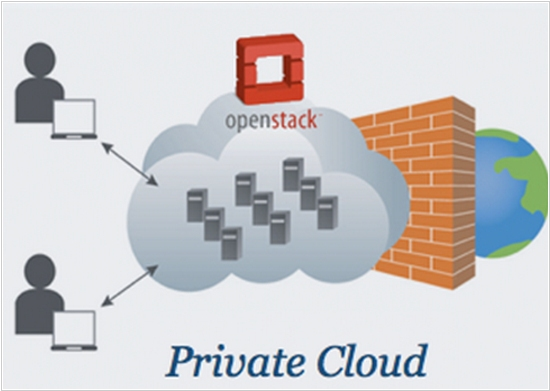 Rackspace offers ready-to-use Openstack private clouds