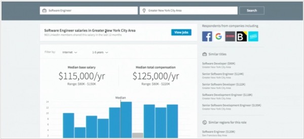 LinkedIn now allows to figure out the salary you deserve
