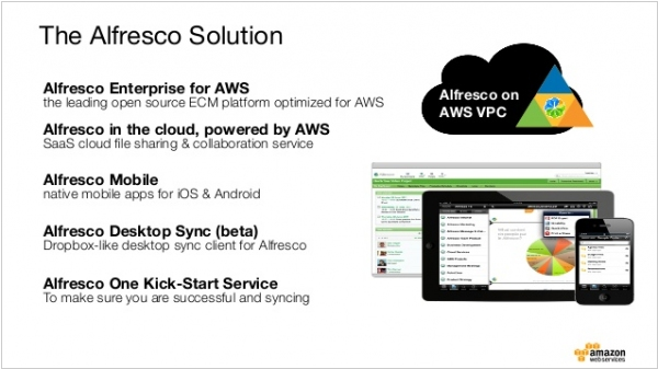 Alfresco is available as a managed service on AWS