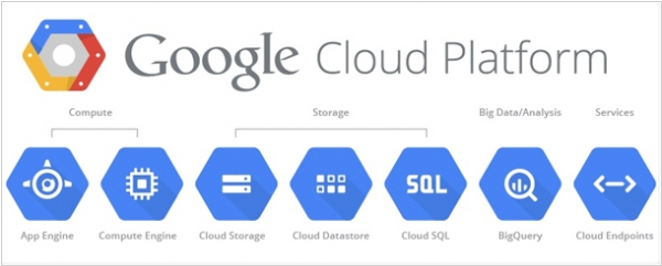 Google Cloud Platform takes on Windows Azure with new Windows VMs