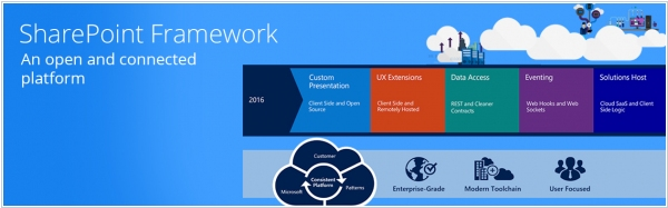 SharePoint Framework is generally available