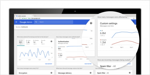 G Suite added Security Center