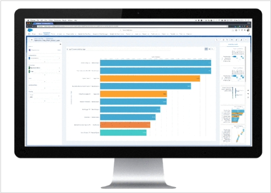 Salesforce added automated query building feature in Einstein Analytics