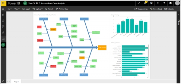 Microsoft Injects Power BI Insights Into Visio Diagrams