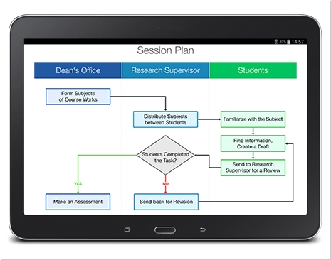 Microsoft is bringing Visio to Android and Windows Phone
