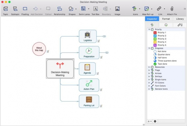 MindManager 11 for Mac offers new powerful ways to visualize data